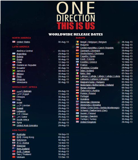 affiche des dates pour la sortie du film This Is Us au cinema :)