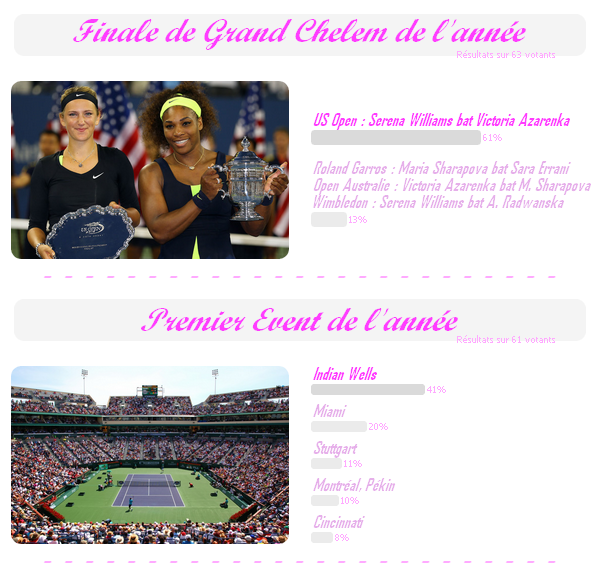 WTA Source-Tennis Awards 2012