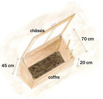 Construire un châssis pour les semis d'hiver
