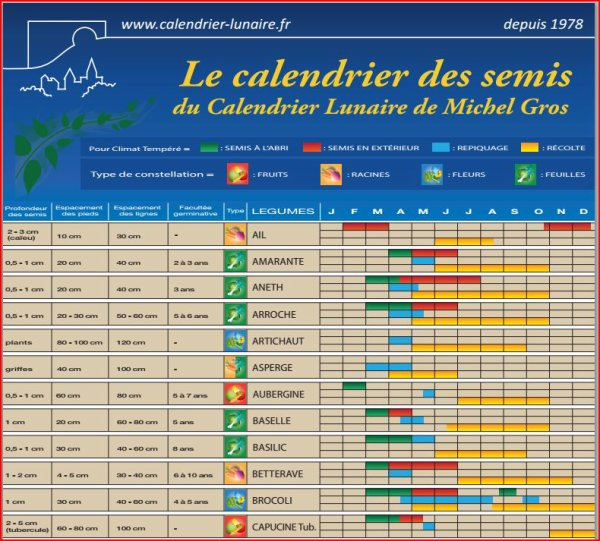 Calendrier lunaire 2015 for Calendrier lunaire jardin mai 2015