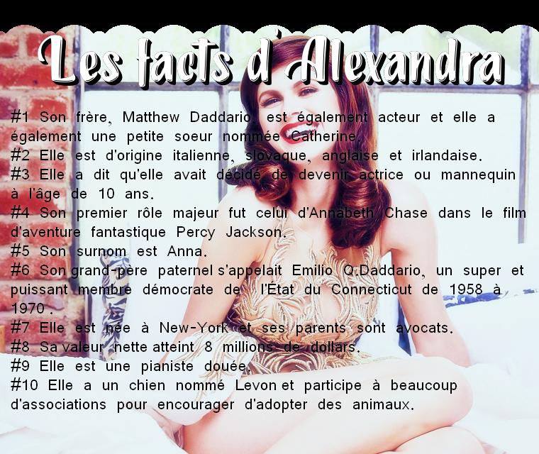 ₪ Les facts des 5W ~ 10 choses à savoir sur Alexandra