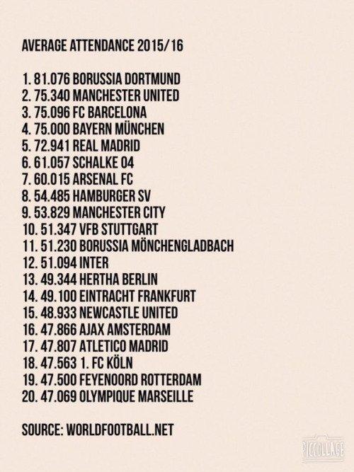 Les joueurs cette semaine (29/12) (Aubameyang,Hummels,Leitner,Burki,Reus,Durm,Stenzel,Park)