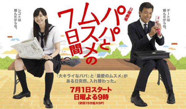 Drama: Papa to Musume no Nanokakan