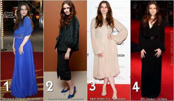 ■ [ Sondage Spécial ]  Quelle est la tenue qu'Alice a porté en 2012 que vous préférez?