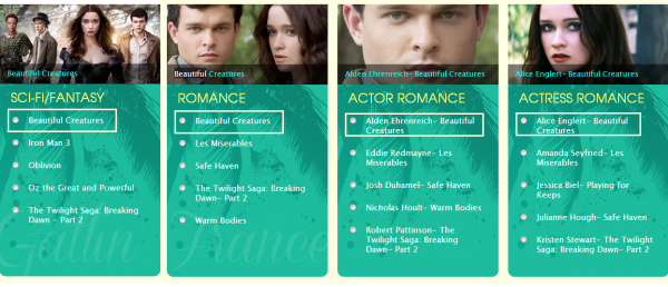 ■ [ Sublimes Créatures]  Sublimes Créatures est nominé à 4 reprises aux Teen Choice 2013 !