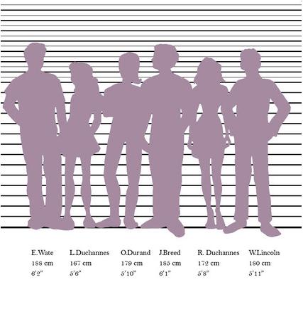 ■ [ La Saga des Lunes ]  Découvrez la taille des personnages de la saga !