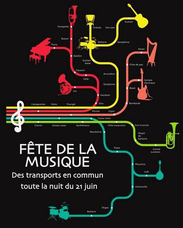 Joyeuse Fête de la Musique à Toutes et à Tous