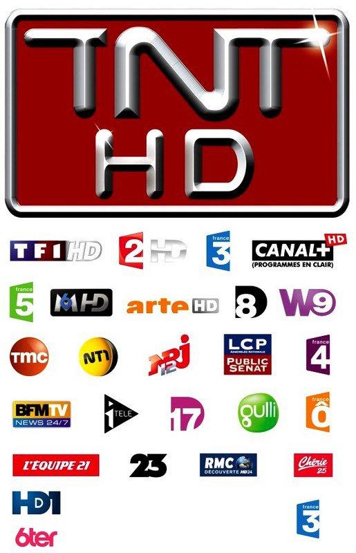 Ah !!  La Télévision - Programmes / Technologie