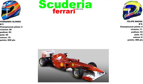 SCUDERIA FERRARI F150th ITALIA