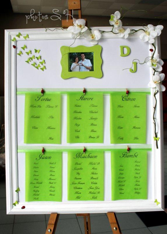Déco mariage : plan de table