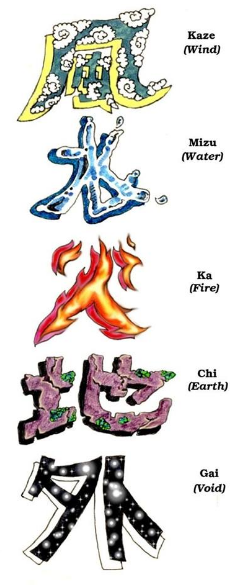 éléments (Japonais)