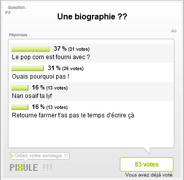 Resultat du sondage