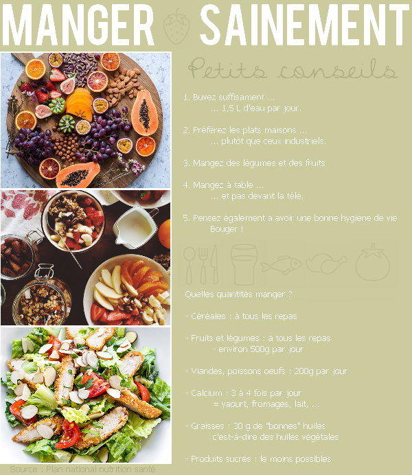 Manger sainement | Laura