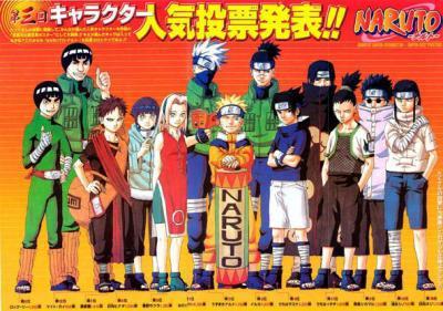 les personnages de Naruto