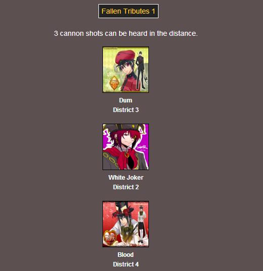 Hunger Games Simulator - version HnknA (Saison 1)