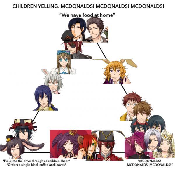 McDonald's ?!