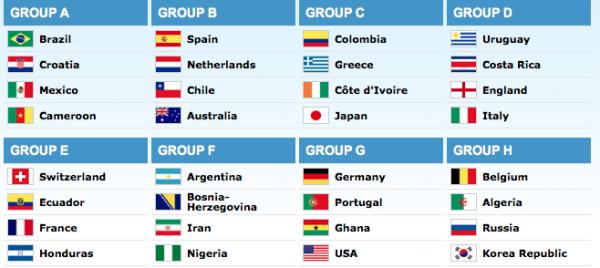 Skyrock 1er sur le Foot : Tirage au sort de la coupe du monde 2014