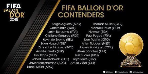 Le Ballon d'or est …..