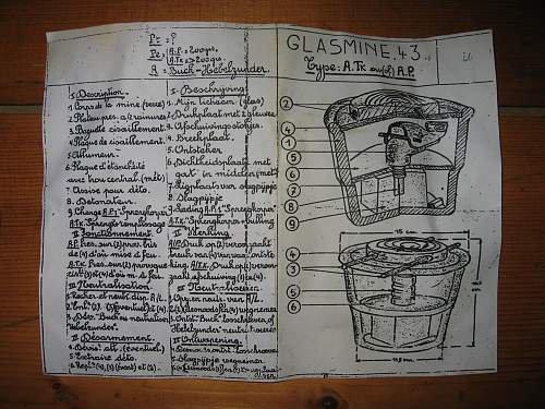 Couvercle Glassmine 43