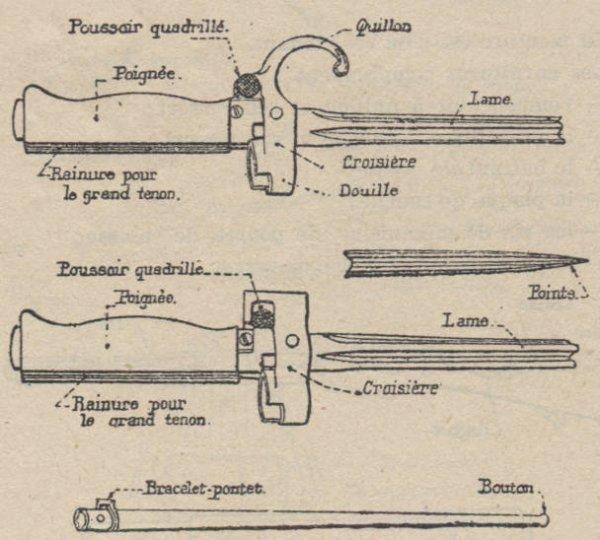 """RENTREE BAÎONNETTE LEBEL 1886-15 """"ROSALIE"""""""