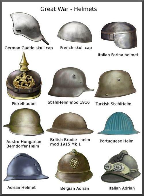 LES CASQUES WW.1