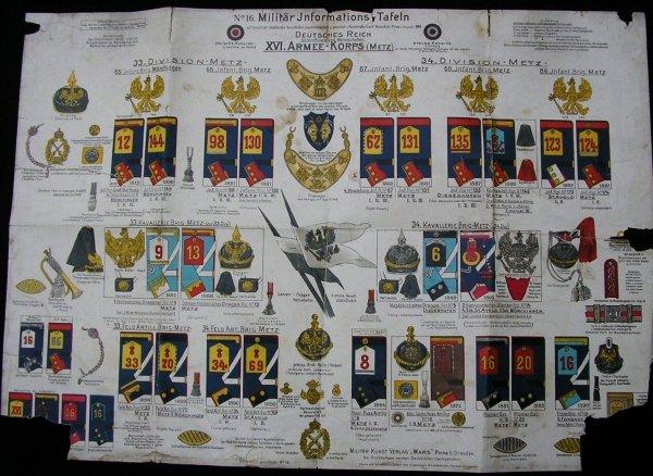 TABLEAU XVIème ARMEE-KORPS METZ 1900.