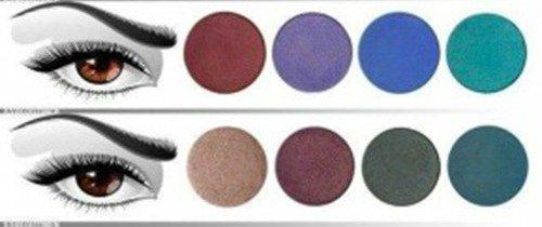 Quelles couleurs pour maquiller les yeux marron ?