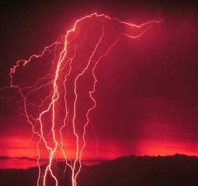 l'électrokinésie