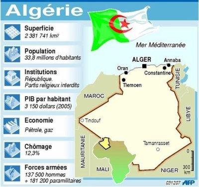 Is My Algeria