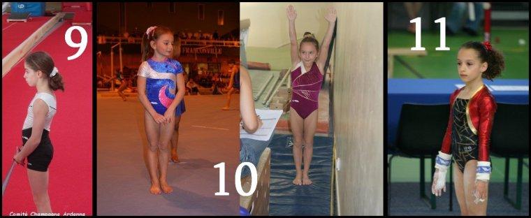 Jeu !! Devine qui sont ces petites gymnastes :)