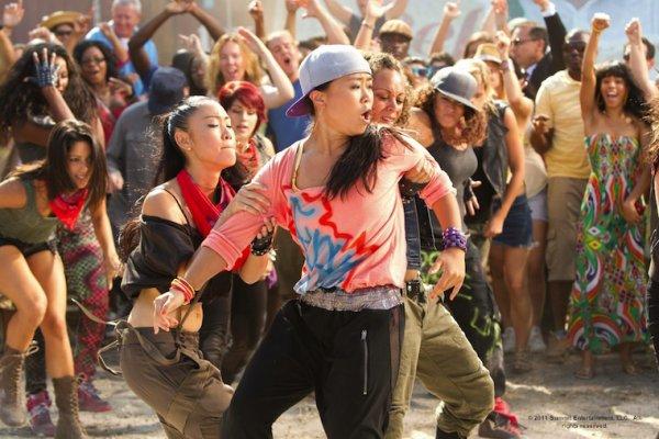 Quelle est ta danse préférée ?