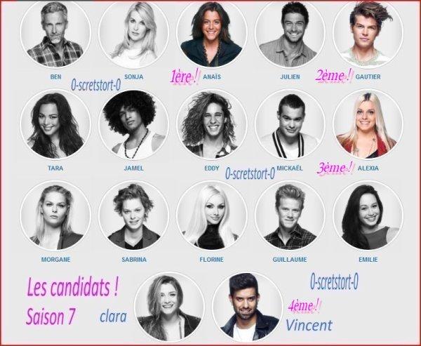 Les candidats de Secret Story 7, regardez !