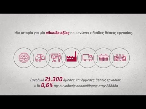 Coca-Cola 3Ε: Μια ισχυρή ομάδα - Η συμβολή της The Coca Cola Company στην ελληνική οικονομία