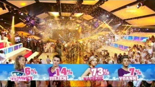 Les résultats des trois derniers votes