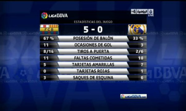 Barca vs Real 5-o