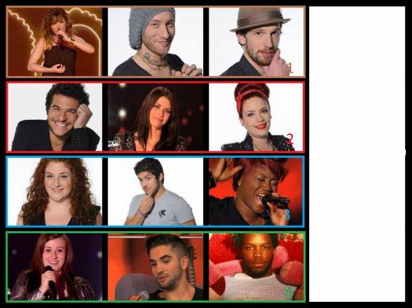 The Voice Saison 3 : Les Directs n°1