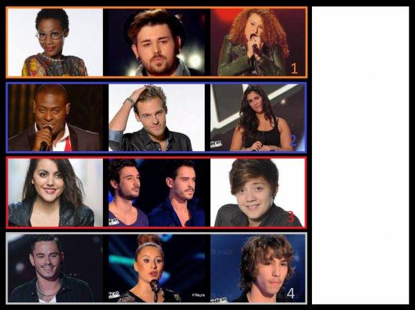 The Voice Saison 3 : Les Directs n°2