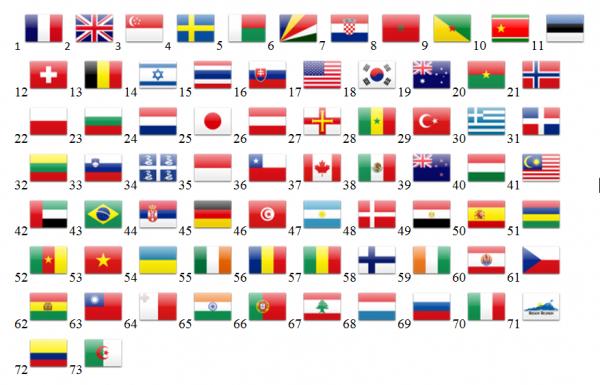 Je Suis Marocaine&Espagnol&La France <3 <3 #MavieLaFrance&maroc&Espagne!!!!!