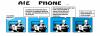 COPIE PHONE BD