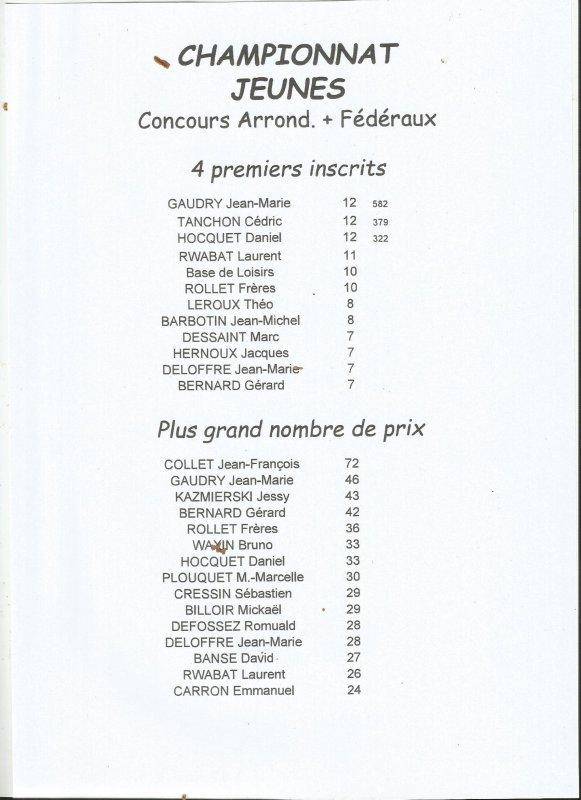 Belle surprise au championnat jeunes de l'arrondissement de Cambrai...