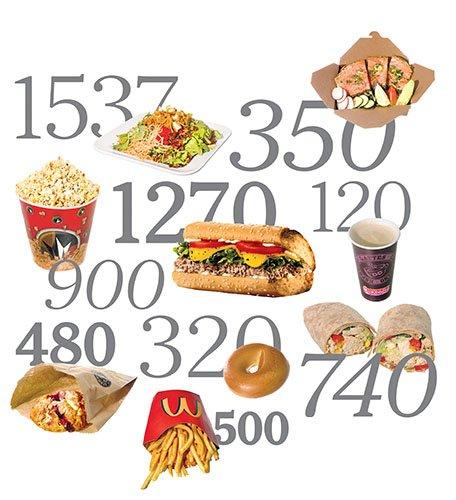 Suivez vos régimes et calculez les calories consommées