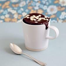 Mug Cakes!!!!!