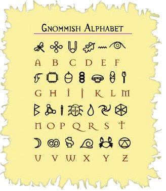 L'alphabet gnomique