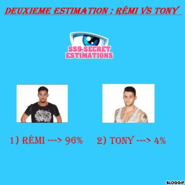 Deuxième estimation : Rémi vs Tony---> Tony encore plus loin derrière Rémi