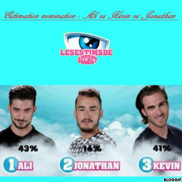 Estimation nomination : Ali vs Kévin vs Jonathan --> Ali premier !!