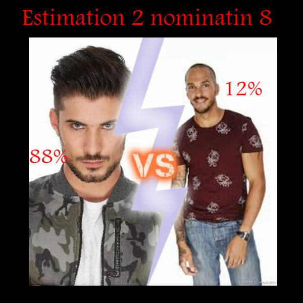 Estimation nomination : Ali vs Nicolas ------> Ali est sûr de rester !!