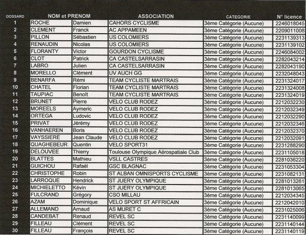 Championnat Midi Pyrénées 2012 ! !