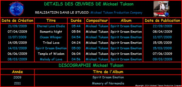♫ DISCOGRAPHIE DE Mickael Tukson ♫