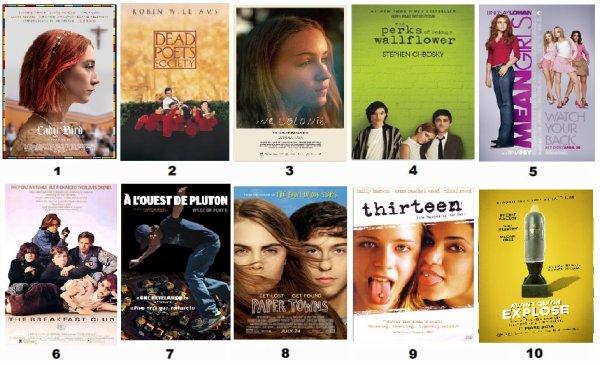 Mon Top 10 des films sur l'adolescence