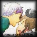 Photo de Hetalia-Croatia-chan
